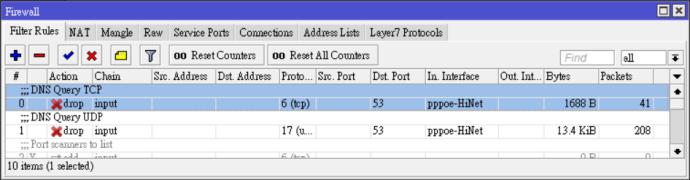 將來自於外網的 DNS 的查詢全數拋棄