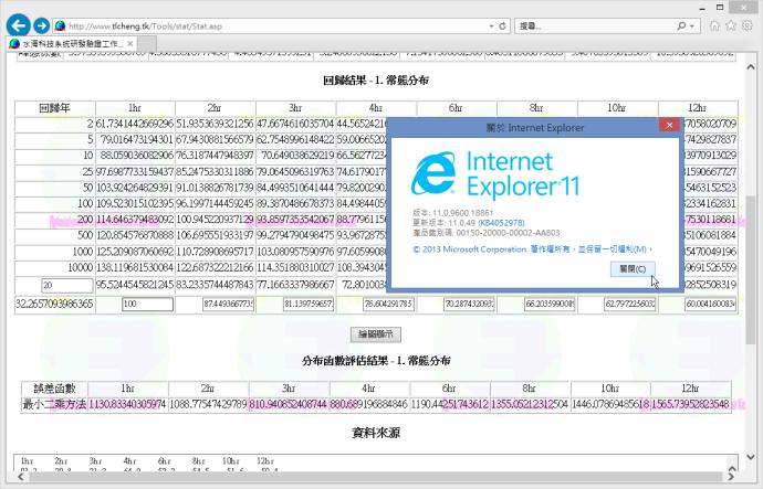 使用 IE11 瀏覽水文統計線上分析網頁