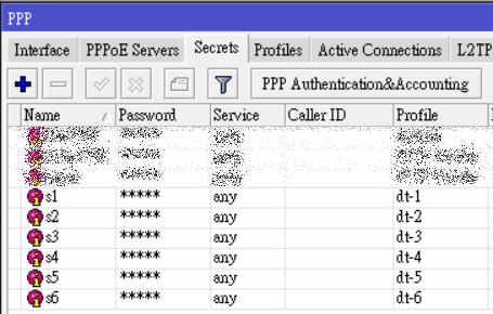 VPN 被新增帳號