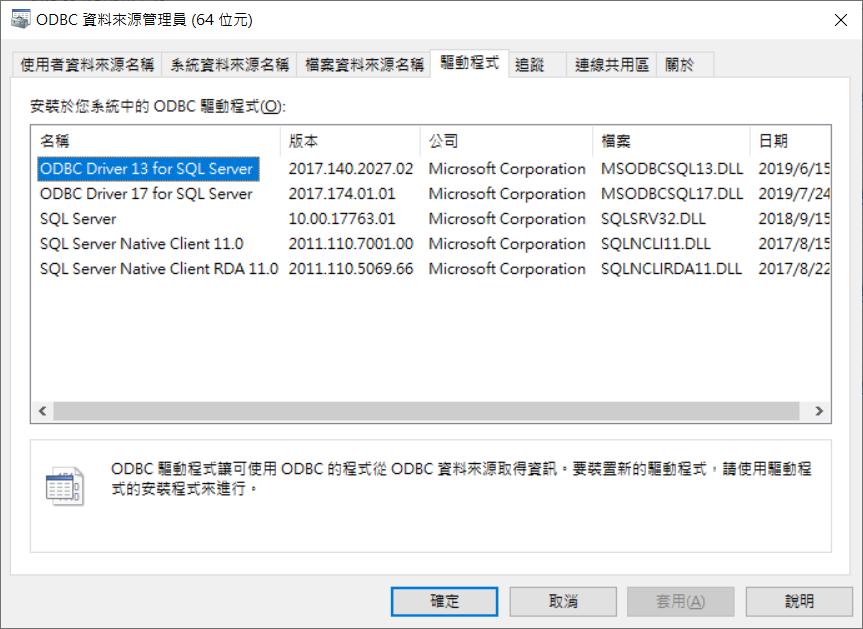 SQL Server ODBC Driver